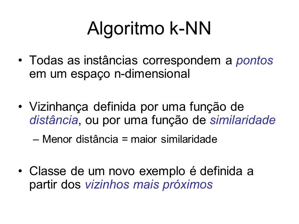 Algoritmo k-NN - Discussão Desvantagens –É muito sensível a presença de atributos irrelevantes e/ou redundantes Curse of Dimensionality –Tempo de resposta em alguns contextos é impraticável Reduzir o número de exemplos de treinamento pode amenizar esse problema Algoritmos baseados em protótipos também podem ajudar