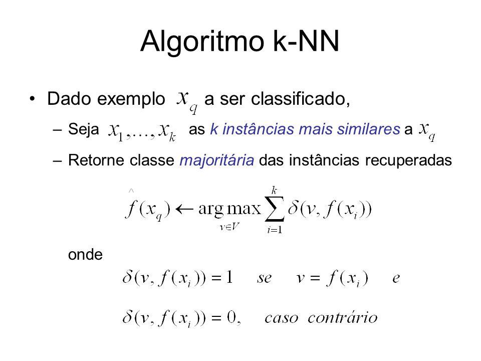 Algoritmo k-NN Dado exemplo a ser classificado, –Seja as k instâncias mais similares a –Retorne classe majoritária das instâncias recuperadas onde