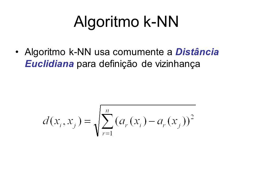 Algoritmo k-NN Atributos de maior escala numérica podem dominar função de distância –Usualmente, os atributos são normalizados para intervalo entre 0 e 1
