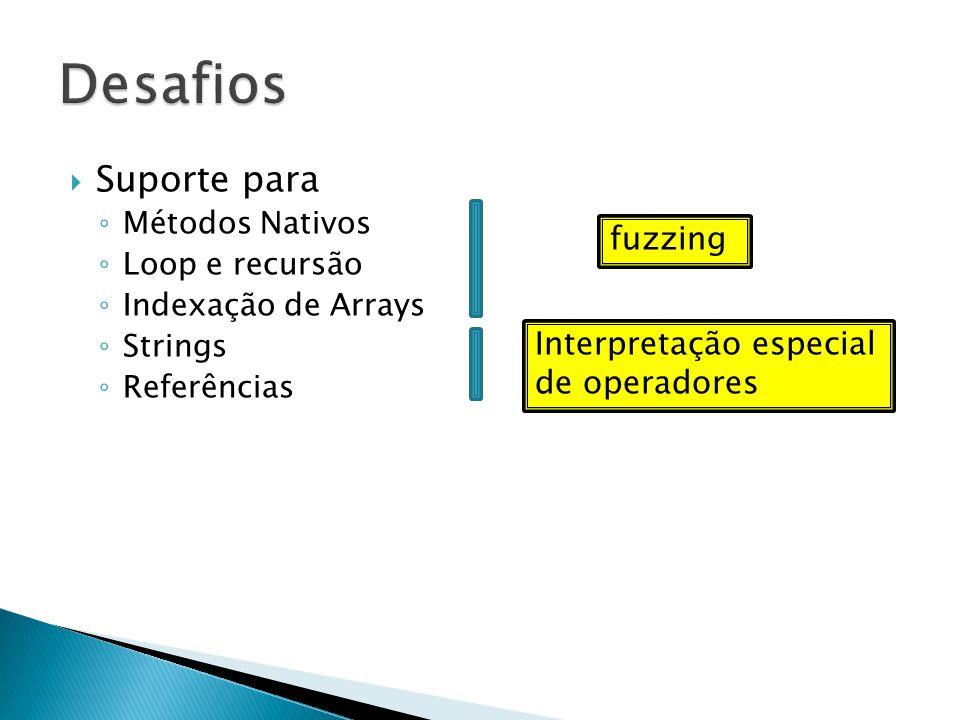 Suporte para Métodos Nativos Loop e recursão Indexação de Arrays Strings Referências fuzzing Interpretação especial de operadores