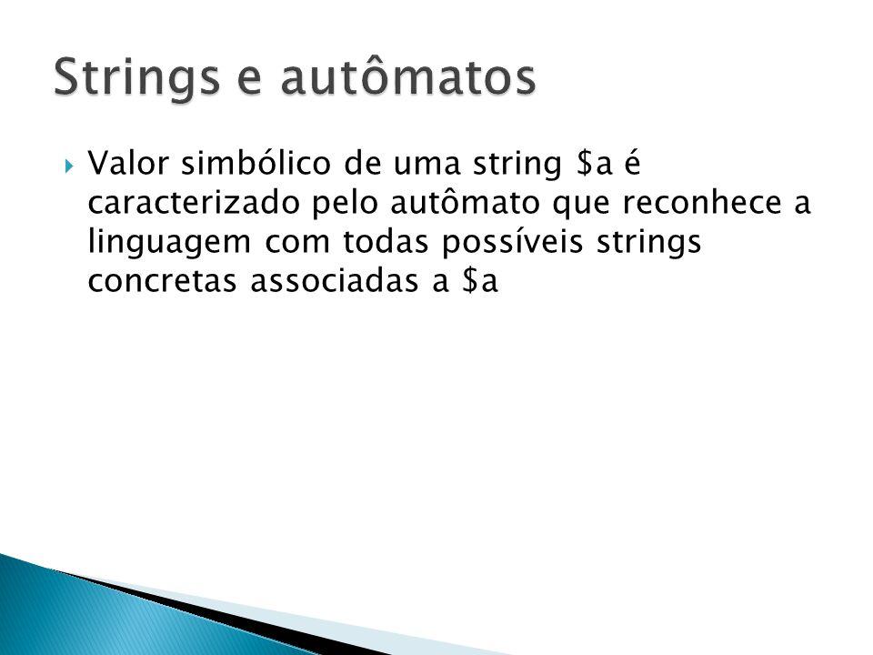 Valor simbólico de uma string $a é caracterizado pelo autômato que reconhece a linguagem com todas possíveis strings concretas associadas a $a