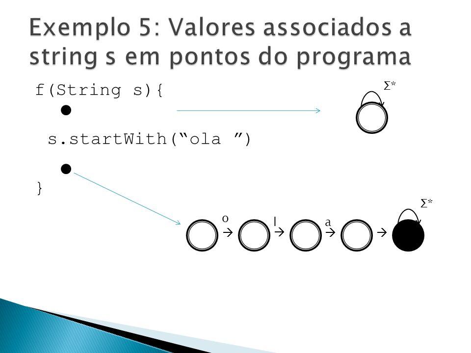 f(String s){ s.startWith(ola ) } la Σ*Σ* Σ*Σ* o