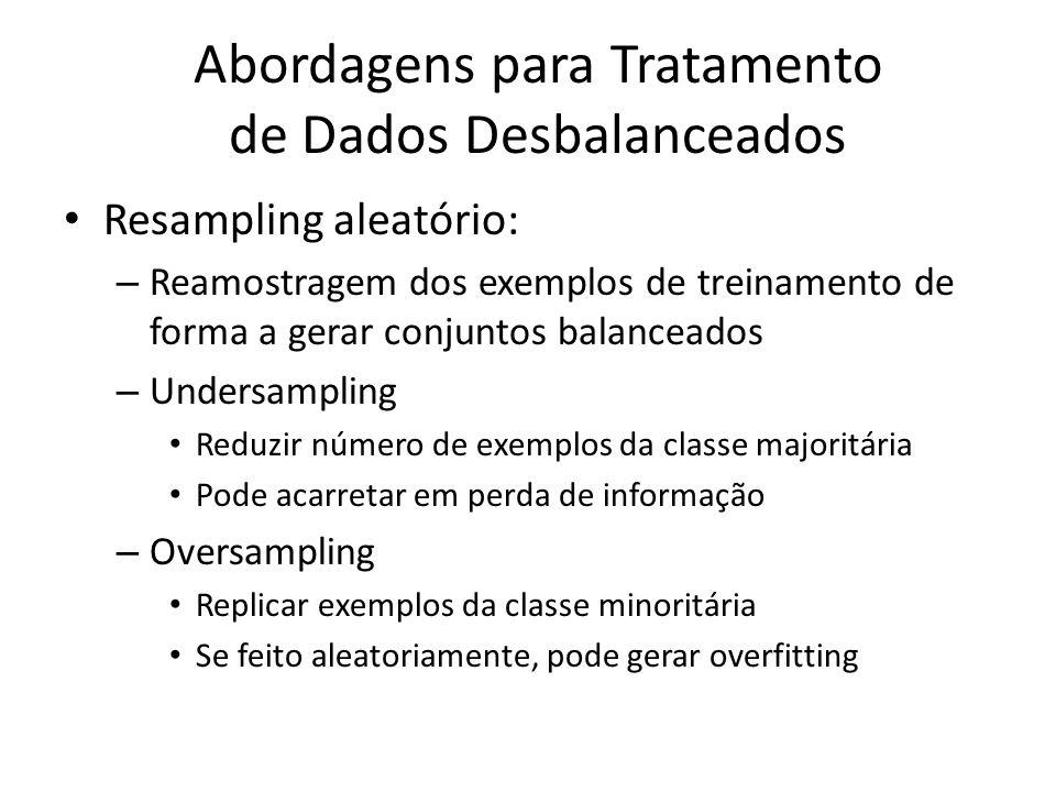 Abordagens para Tratamento de Dados Desbalanceados Resampling aleatório: – Reamostragem dos exemplos de treinamento de forma a gerar conjuntos balance