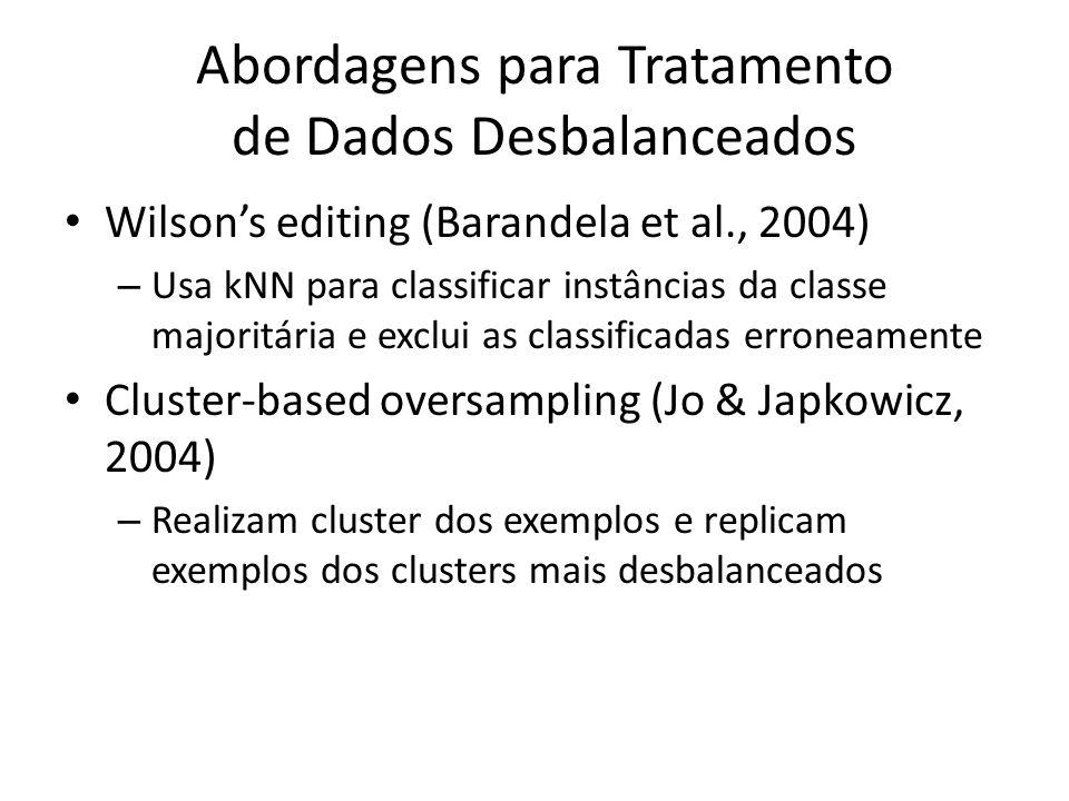 Abordagens para Tratamento de Dados Desbalanceados Wilsons editing (Barandela et al., 2004) – Usa kNN para classificar instâncias da classe majoritári