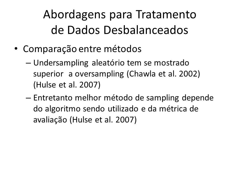 Abordagens para Tratamento de Dados Desbalanceados Comparação entre métodos – Undersampling aleatório tem se mostrado superior a oversampling (Chawla