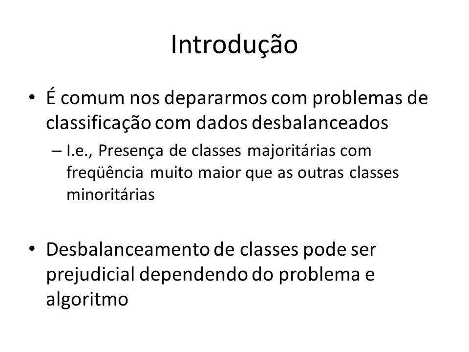 Introdução É comum nos depararmos com problemas de classificação com dados desbalanceados – I.e., Presença de classes majoritárias com freqüência muit