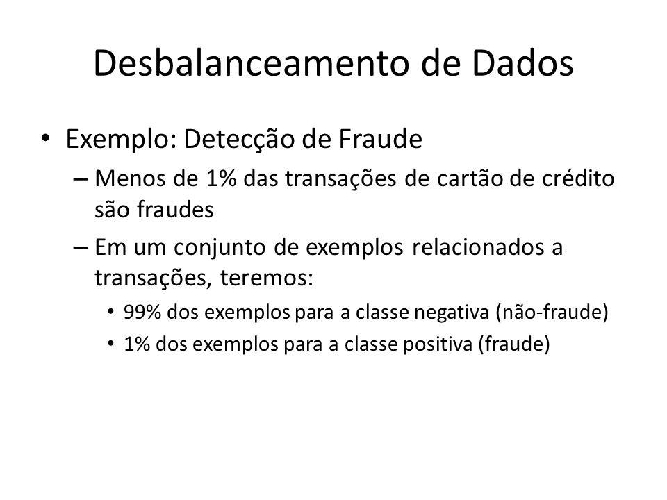 Desbalanceamento de Dados Exemplo: Detecção de Fraude – Menos de 1% das transações de cartão de crédito são fraudes – Em um conjunto de exemplos relac