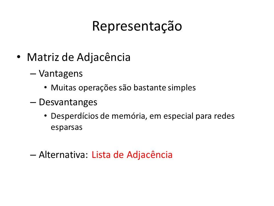 Lista de Adjacência Representação v1 v2 v3 v4 v5 v1 v3 v5 v2 v1 v2 v3 v4 v5 v2 v5 v4 v3 v2 v3