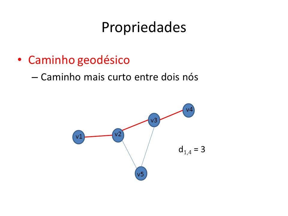 Distância Média – Média de todos as distâncias geodésicas Propriedades v1 v2 v3 v4 v5 l = ???