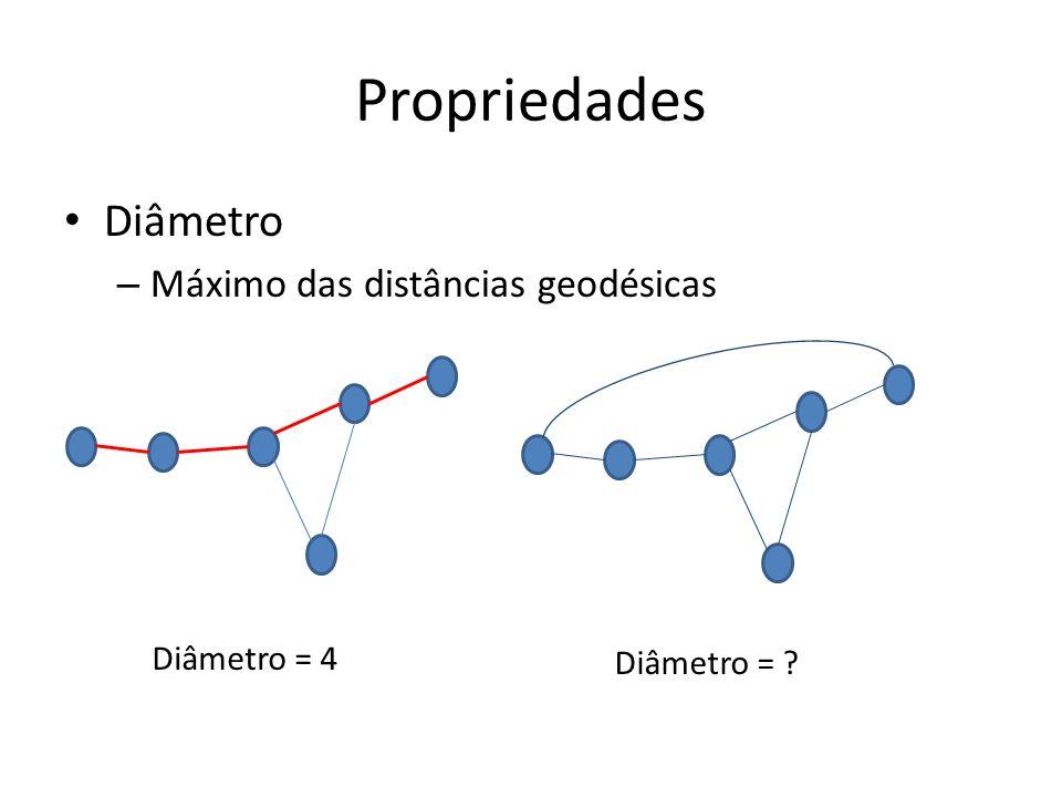 Propriedades Diâmetro – Máximo das distâncias geodésicas Diâmetro = 4 Diâmetro = ?