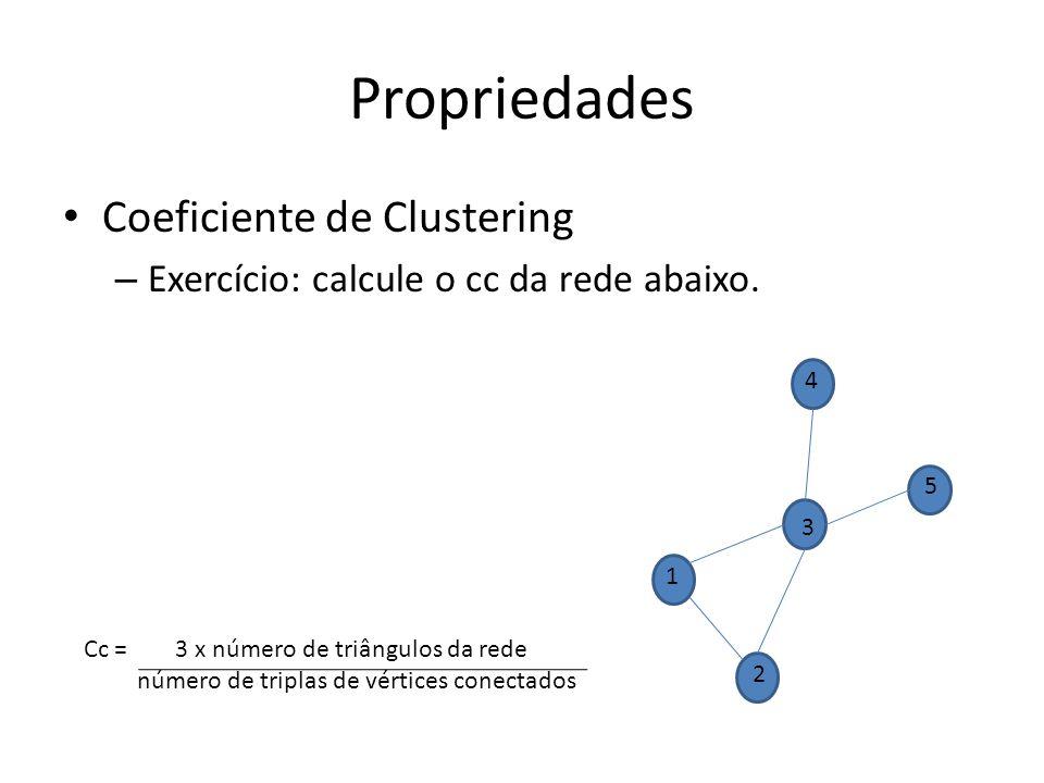 Estrutura de Comunidades Propriedades Grupo 1Grupo 2 Ponte = laço fraco Obs.: Grupo 2 é uma clique