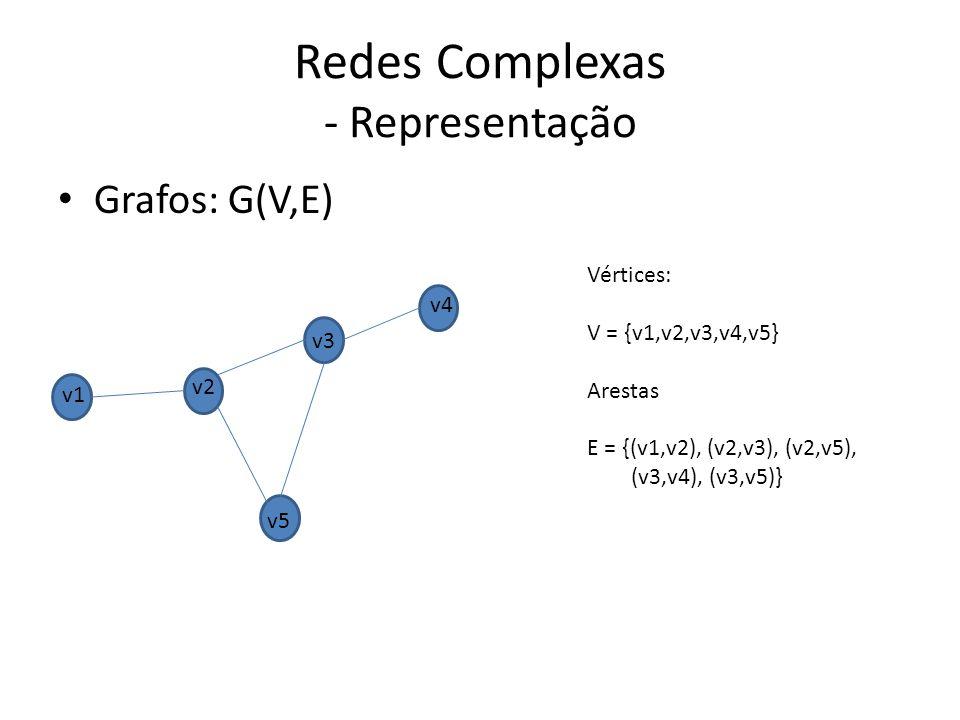 Redes Complexas - Representação Grafos: G(V,E) Vértices: V = {v1,v2,v3,v4,v5} Arestas E = {(v1,v2), (v2,v3), (v2,v5), (v3,v4), (v3,v5)} v1 v2 v3 v4 v5
