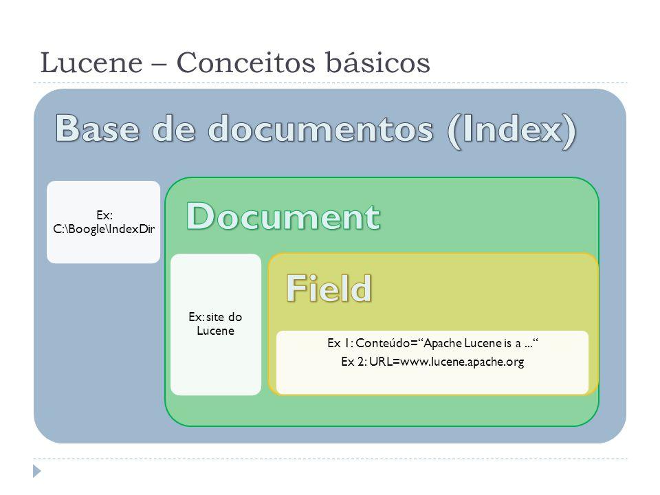 Lucene – Conceitos básicos Ex: C:\Boogle\IndexDir Ex: site do Lucene Ex 1: Conteúdo=Apache Lucene is a...