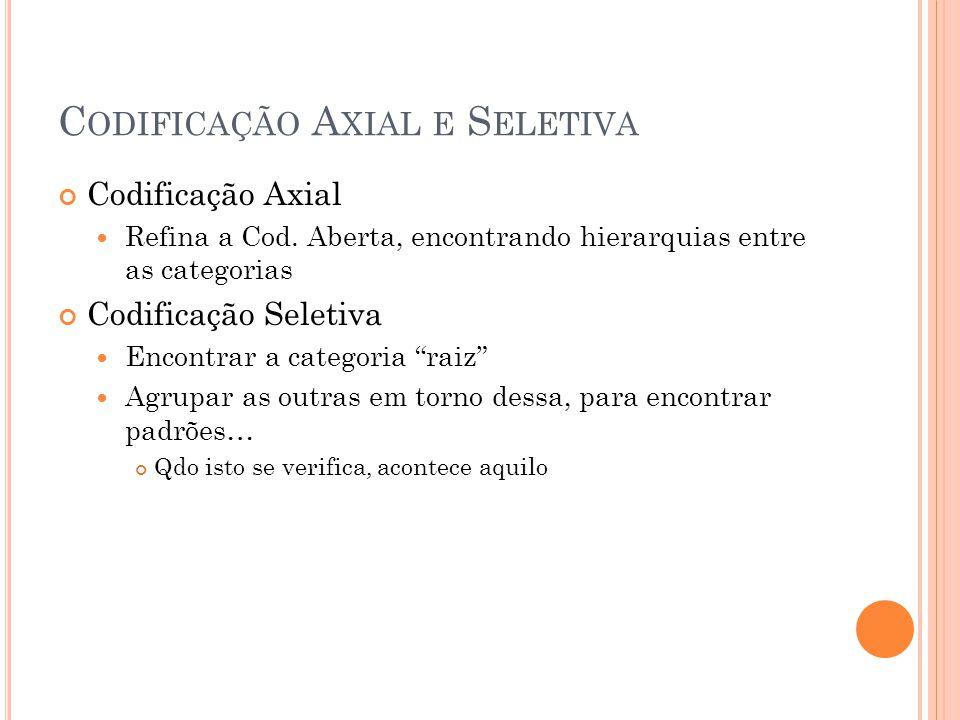 C ODIFICAÇÃO A XIAL E S ELETIVA Codificação Axial Refina a Cod.