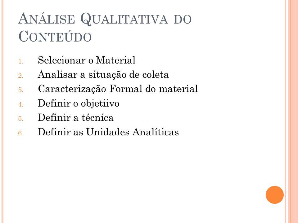A NÁLISE Q UALITATIVA DO C ONTEÚDO 1.Selecionar o Material 2.