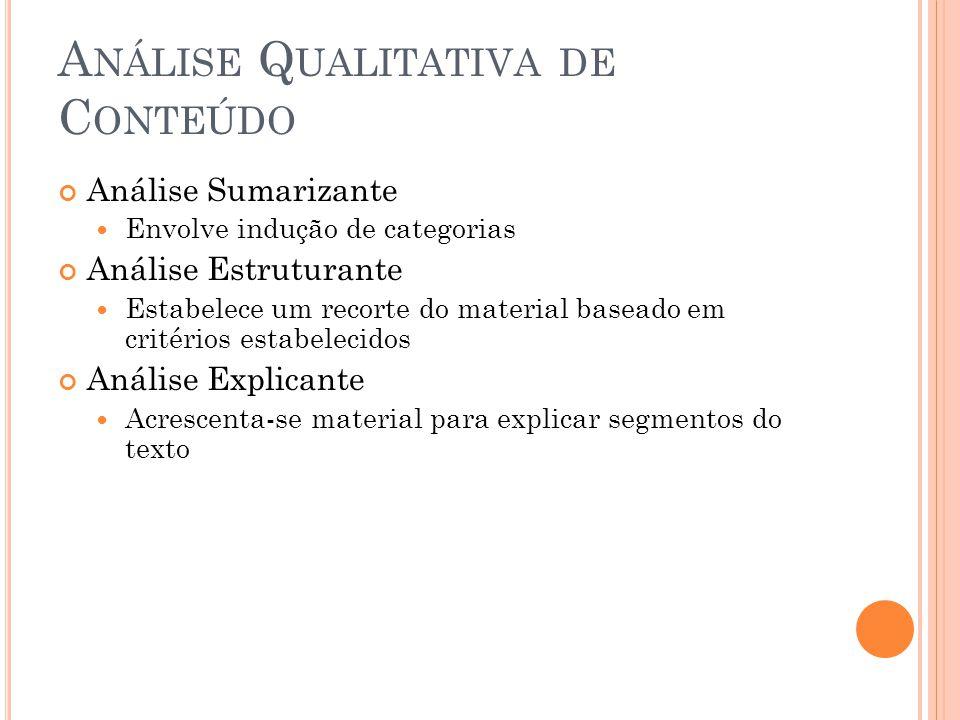 A NÁLISE Q UALITATIVA DE C ONTEÚDO Análise Sumarizante Envolve indução de categorias Análise Estruturante Estabelece um recorte do material baseado em critérios estabelecidos Análise Explicante Acrescenta-se material para explicar segmentos do texto