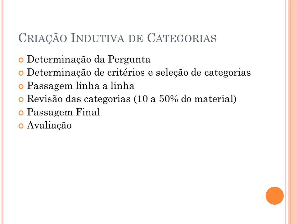 C RIAÇÃO I NDUTIVA DE C ATEGORIAS Determinação da Pergunta Determinação de critérios e seleção de categorias Passagem linha a linha Revisão das categorias (10 a 50% do material) Passagem Final Avaliação