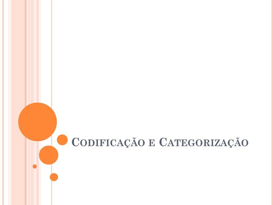 C ODIFICAÇÃO T EÓRICA Parte do processo de Intepretação dos Dados Codificação Aberta Dados são segmentados Expressões são classificadas e recebem conceitos Códigos podem vir da literatura ou das próprias observações dos participantes O nível de granularidade pode variar