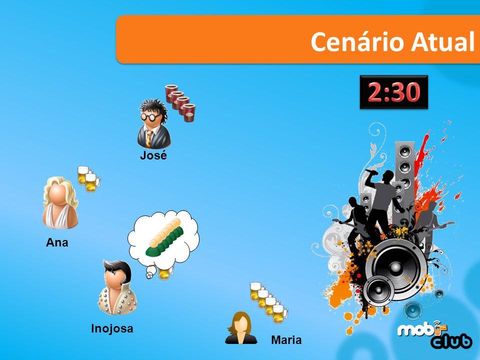 Maria Ana Inojosa José Cenário Atual