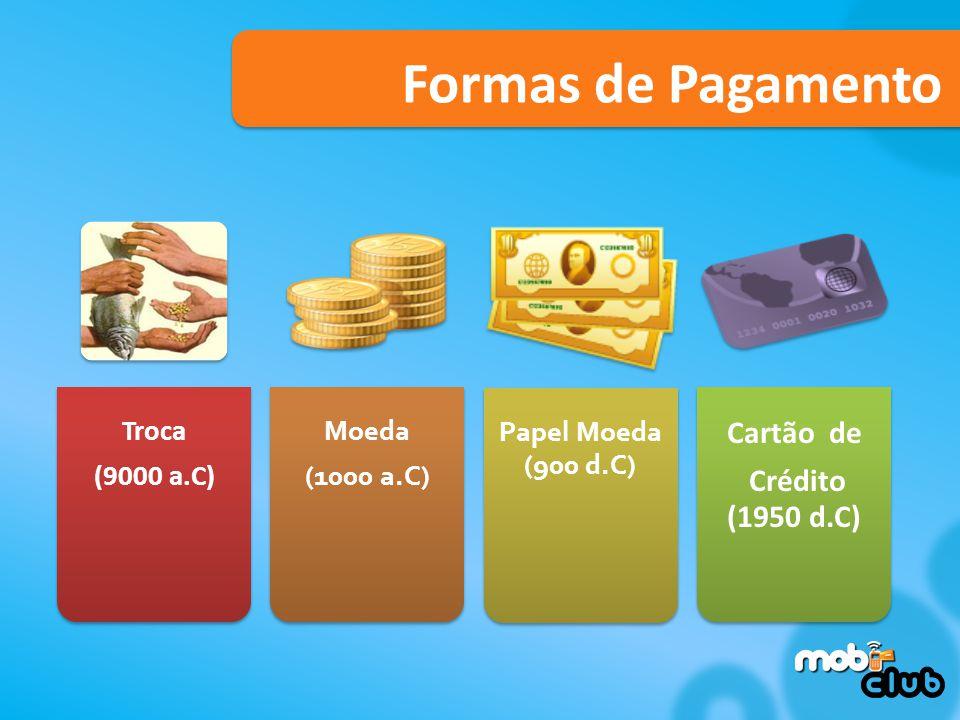 Troca (9000 a.C) Moeda (1000 a.C) Papel Moeda (900 d.C) Cartão de Crédito (1950 d.C) Formas de Pagamento