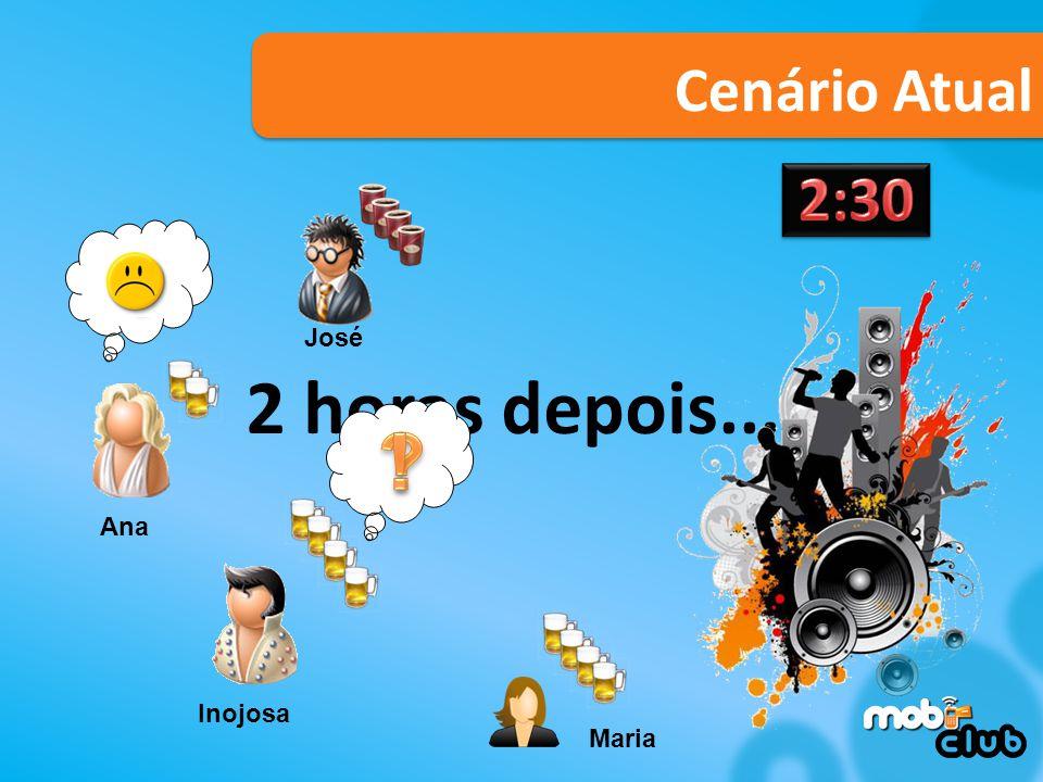 2 horas depois... Ana José Inojosa Maria Cenário Atual