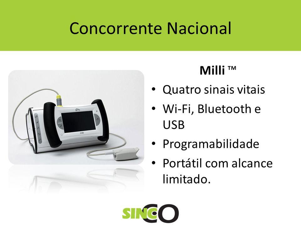 Concorrente Nacional Milli Quatro sinais vitais Wi-Fi, Bluetooth e USB Programabilidade Portátil com alcance limitado.