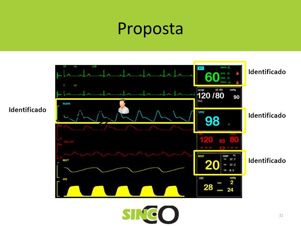 Monitor Proposta 32 MORE Identificado Paciente