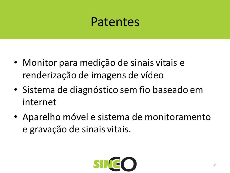 Patentes Monitor para medição de sinais vitais e renderização de imagens de vídeo Sistema de diagnóstico sem fio baseado em internet Aparelho móvel e