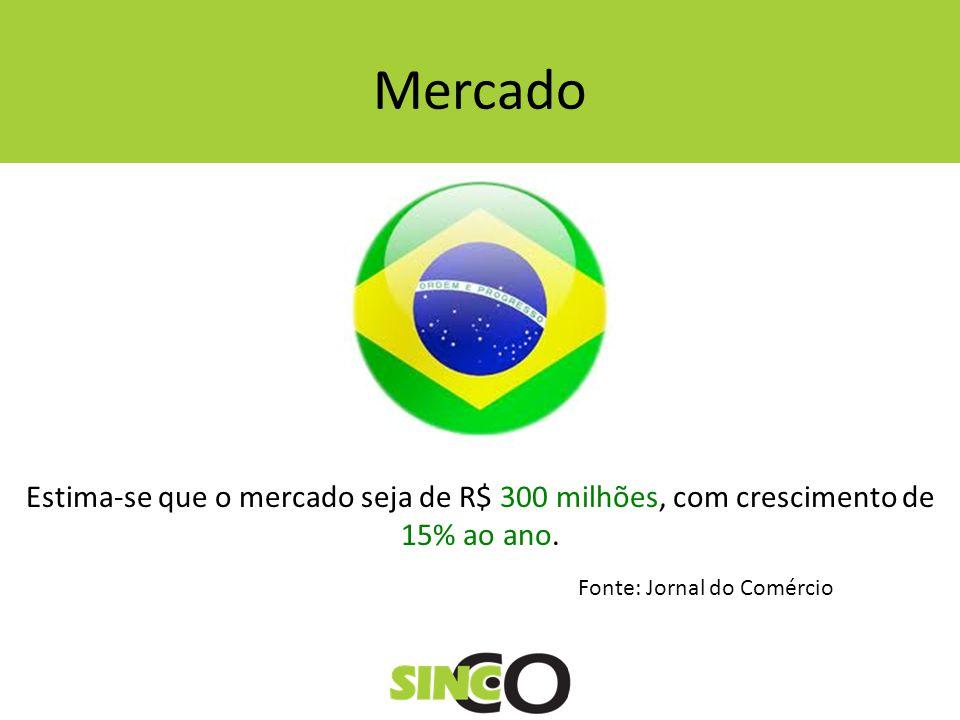 Mercado Estima-se que o mercado seja de R$ 300 milhões, com crescimento de 15% ao ano. Fonte: Jornal do Comércio
