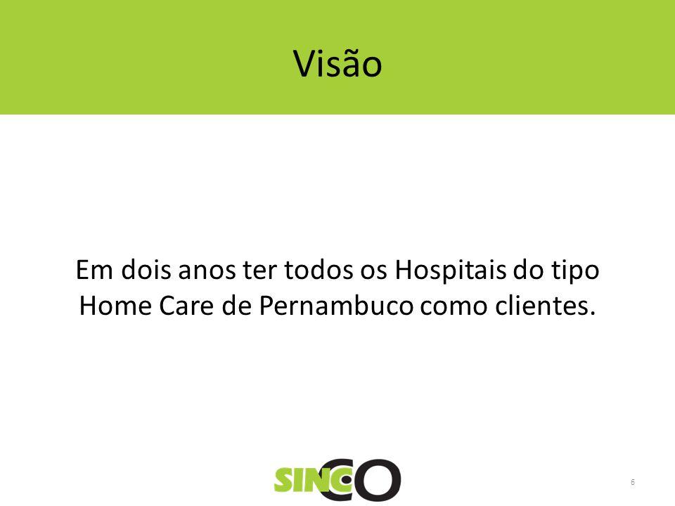Visão Em dois anos ter todos os Hospitais do tipo Home Care de Pernambuco como clientes. 6
