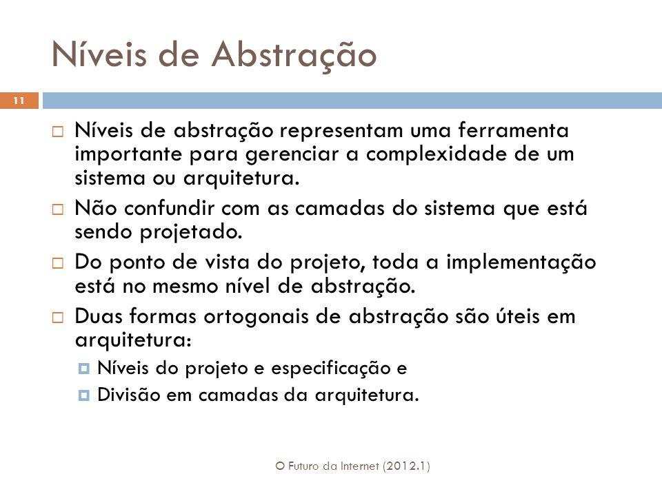 Níveis de Abstração O Futuro da Internet (2012.1) 11 Níveis de abstração representam uma ferramenta importante para gerenciar a complexidade de um sis