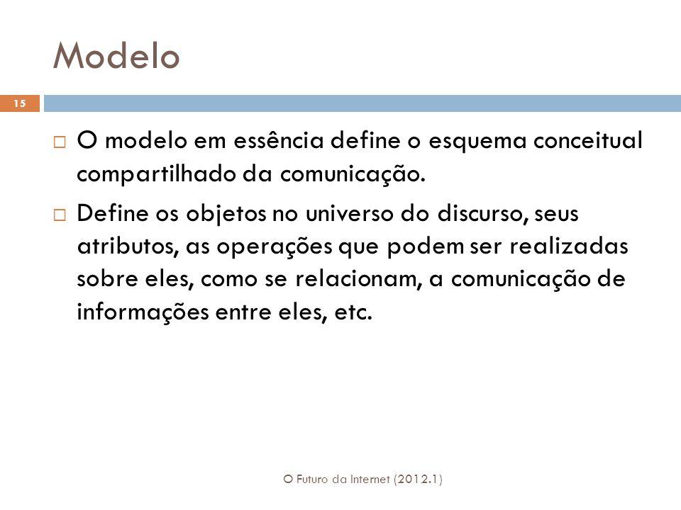Modelo O Futuro da Internet (2012.1) 15 O modelo em essência define o esquema conceitual compartilhado da comunicação. Define os objetos no universo d