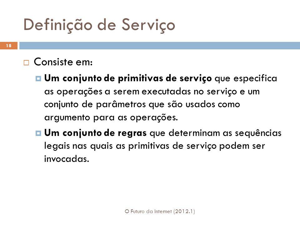 Definição de Serviço O Futuro da Internet (2012.1) 18 Consiste em: Um conjunto de primitivas de serviço que especifica as operações a serem executadas