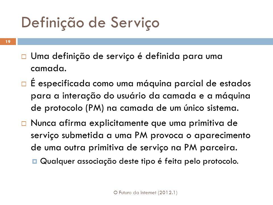 Definição de Serviço O Futuro da Internet (2012.1) 19 Uma definição de serviço é definida para uma camada. É especificada como uma máquina parcial de