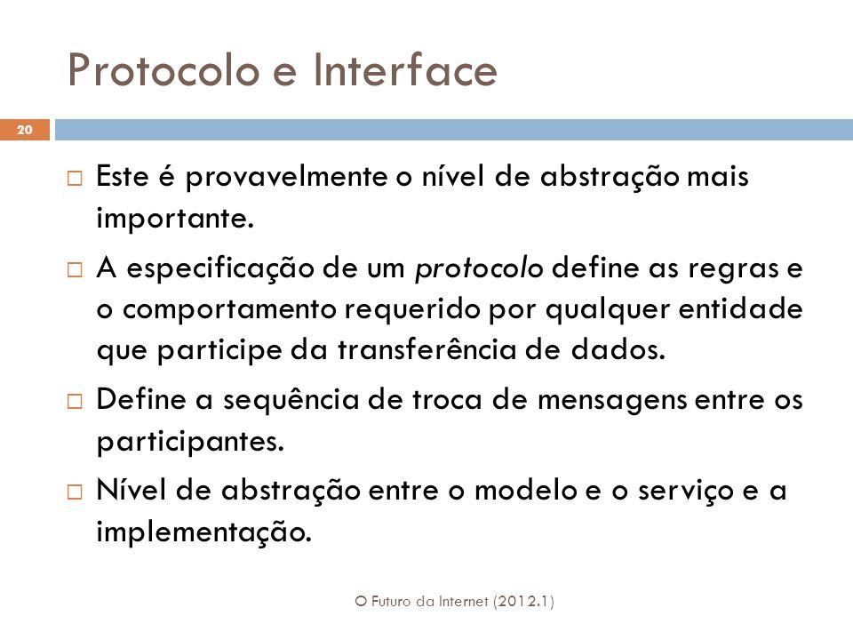 Protocolo e Interface O Futuro da Internet (2012.1) 20 Este é provavelmente o nível de abstração mais importante. A especificação de um protocolo defi