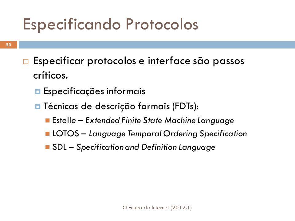 Especificando Protocolos O Futuro da Internet (2012.1) 23 Especificar protocolos e interface são passos críticos. Especificações informais Técnicas de