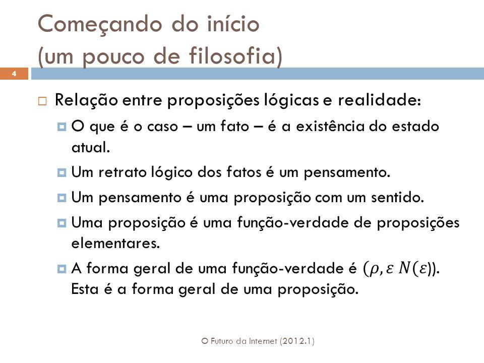 Começando do início (um pouco de filosofia) O Futuro da Internet (2012.1) 4