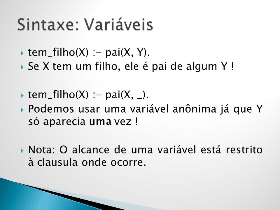 tem_filho(X) :- pai(X, Y). Se X tem um filho, ele é pai de algum Y ! tem_filho(X) :- pai(X, _). Podemos usar uma variável anônima já que Y só aparecia