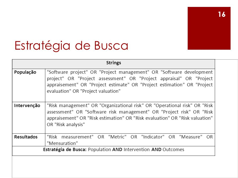 Estratégia de Busca 16 Strings População Software project OR Project management OR Software development project OR Project assessment OR Project appraisal OR Project appraisement OR Project estimate OR Project estimation OR Project evaluation OR Project valuation Intervenção Risk management OR Organizational risk OR Operational risk OR Risk assessment OR Software risk management OR Project risk OR Risk appraisement OR Risk estimation OR Risk evaluation OR Risk valuation OR Risk analysis Resultados Risk measurement OR Metric OR Indicator OR Measure OR Mensuration Estratégia de Busca: Population AND Intervention AND Outcomes