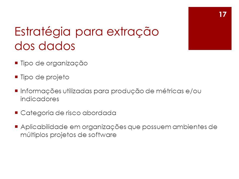 Estratégia para extração dos dados Tipo de organização Tipo de projeto Informações utilizadas para produção de métricas e/ou indicadores Categoria de