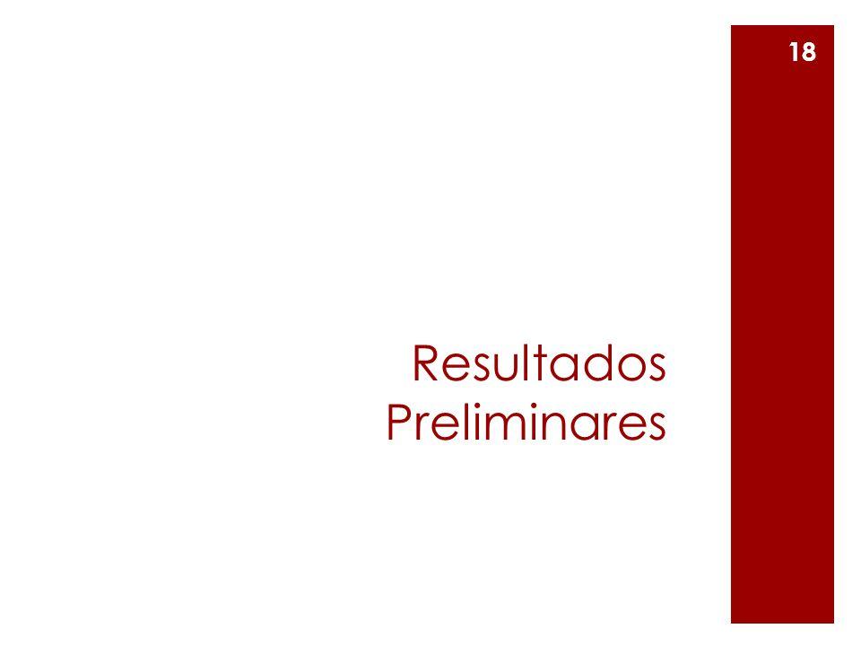 Resultados Preliminares 18