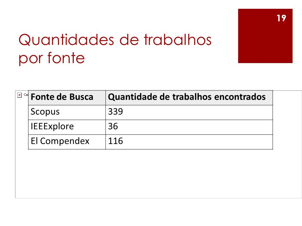 Quantidades de trabalhos por fonte 19 Fonte de BuscaQuantidade de trabalhos encontrados Scopus339 IEEExplore36 El Compendex116