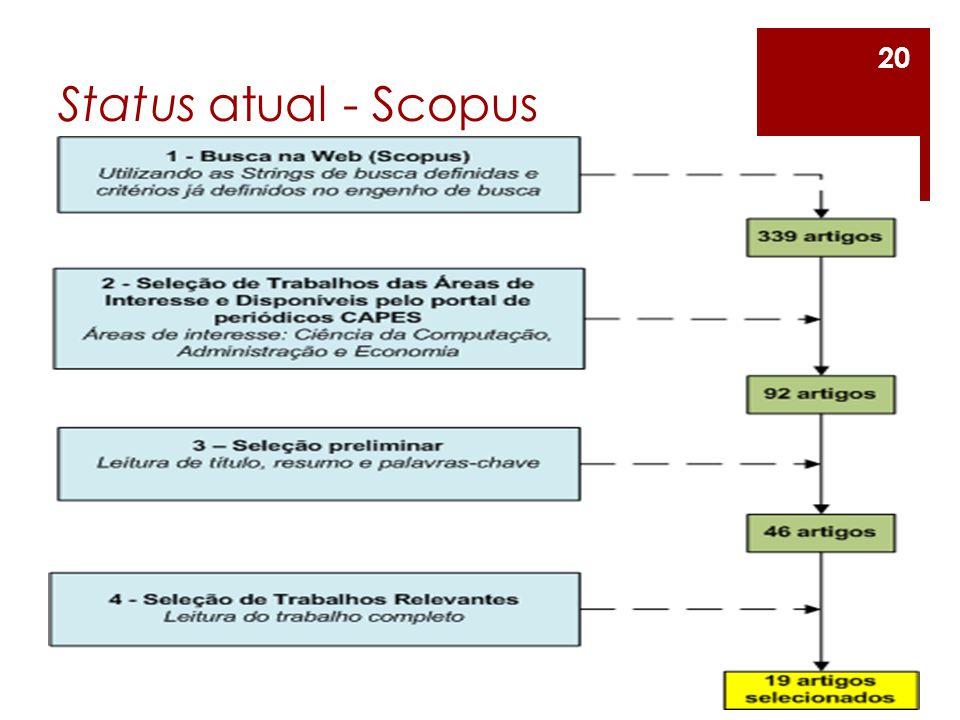 Status atual - Scopus 20