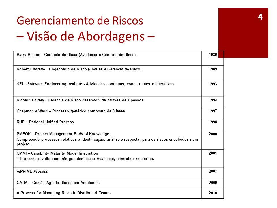Gerenciamento de Riscos – Visão de Abordagens – 4 Barry Boehm - Gerência de Risco (Avaliação e Controle de Risco).1989 Robert Charette - Engenharia de