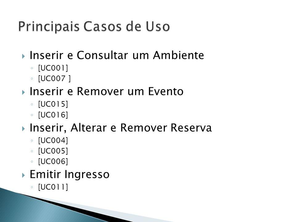 Inserir e Consultar um Ambiente [UC001] [UC007 ] Inserir e Remover um Evento [UC015] [UC016] Inserir, Alterar e Remover Reserva [UC004] [UC005] [UC006