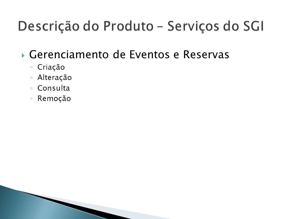 Gerenciamento de Eventos e Reservas Criação Alteração Consulta Remoção