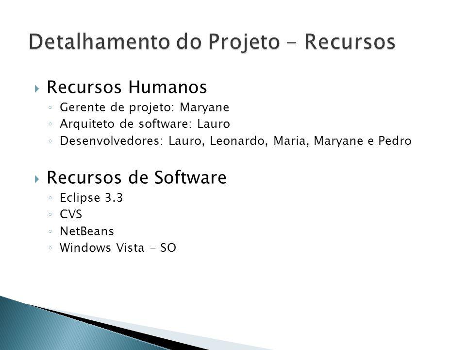 Recursos Humanos Gerente de projeto: Maryane Arquiteto de software: Lauro Desenvolvedores: Lauro, Leonardo, Maria, Maryane e Pedro Recursos de Softwar