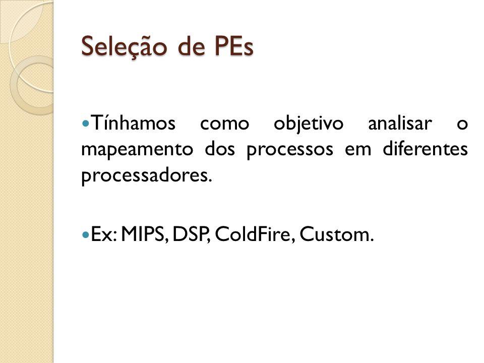 Seleção de PEs Tínhamos como objetivo analisar o mapeamento dos processos em diferentes processadores. Ex: MIPS, DSP, ColdFire, Custom.