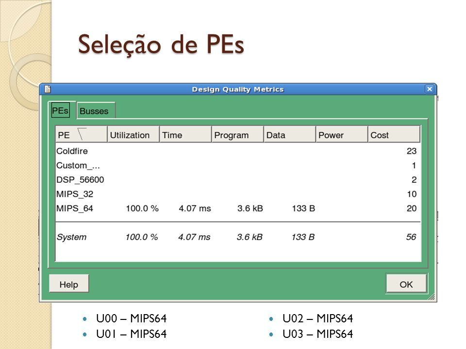 Seleção de PEs U00 – MIPS64 U01 – MIPS64 U02 – MIPS64 U03 – MIPS64