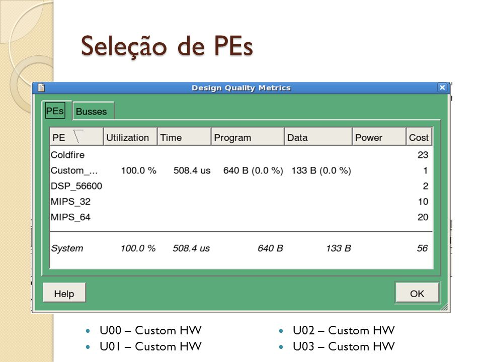 Seleção de PEs U00 – Custom HW U01 – Custom HW U02 – Custom HW U03 – Custom HW